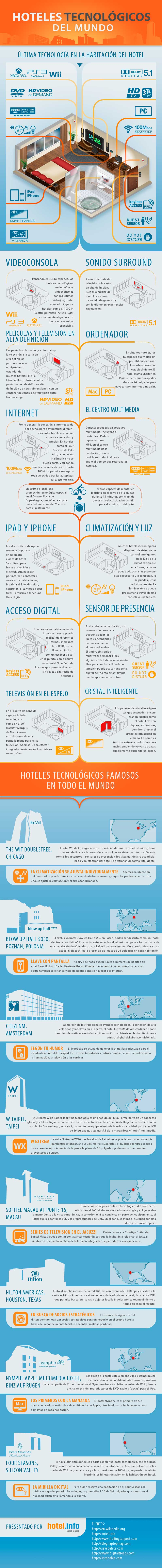 high-tech_hotels