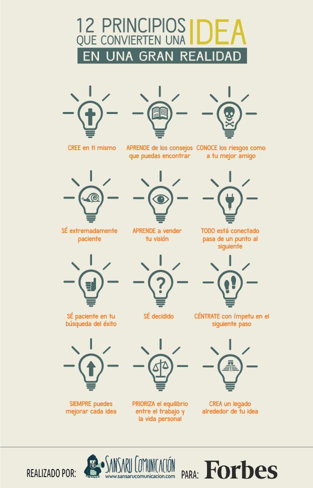 Principios de una idea