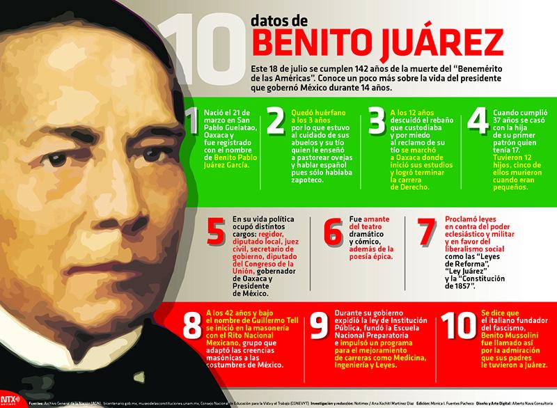 Lic. Benito Juarez