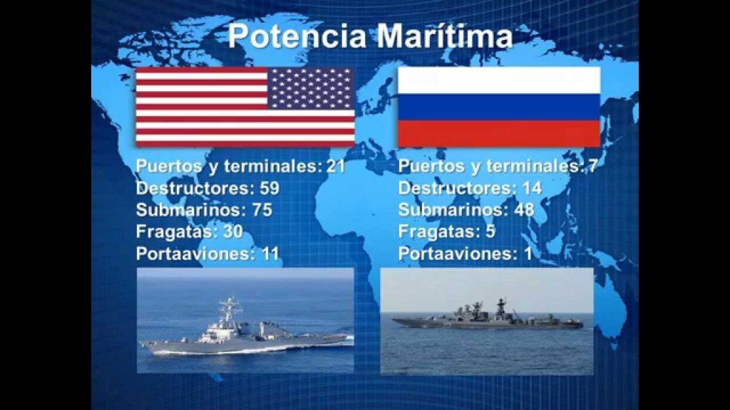 Rusia vs USA