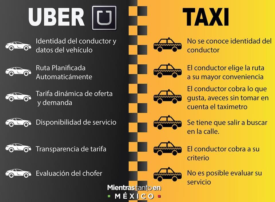 uber mexico